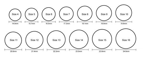 size chart for ring